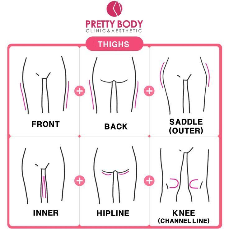 #area #Body #CLINIC #degree #Liposuction #Pretty