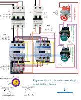 Esquemas eléctricos: Esquema eléctrico inversor de giro de un motor tri...