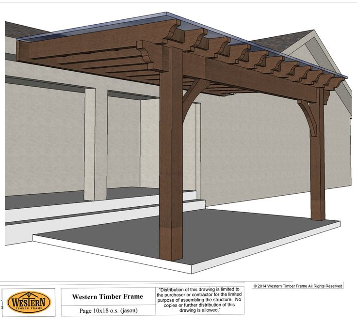 Plan for an easy DIY  attached pergola with a ShadeScape™ that can be installed in as little as one afternoon; built with old world craftsmanship, dovetailed without the use of nails or glue.