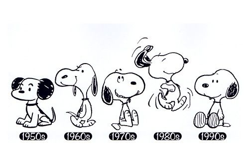 Snoopy by the Decades! #Peanuts