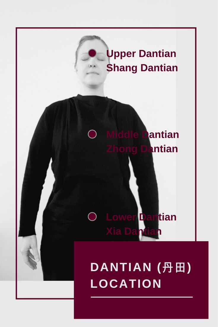 where is Dantian? Location of upper Dantian, middle Dantian and lower Dantian  #qigong #taiji #taijiquan #taichi #taichichuan #dantian #tcm