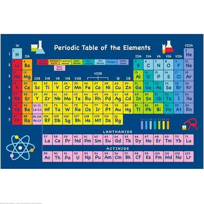 """Periodic Table of Elements Area Rug 5' 3""""x7' 6"""" on eBay!"""