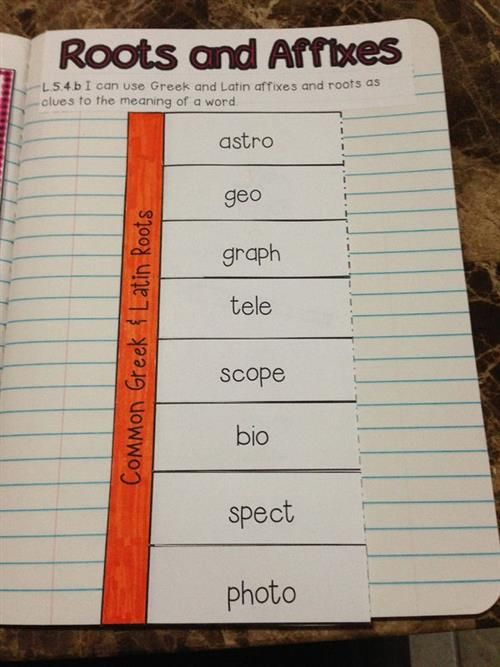 Free Worksheets greek and latin prefixes and suffixes worksheets : 17 Best images about Greek and Latin Roots on Pinterest ...