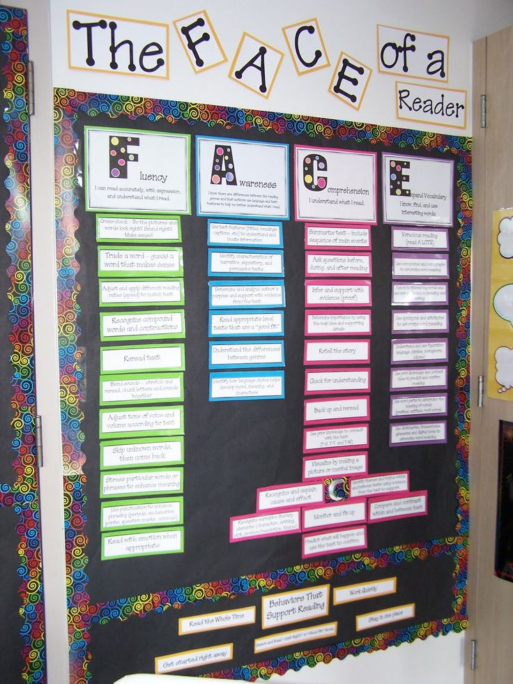 Great bulletin board--now to figure out what all the rectangles below headers say  :)