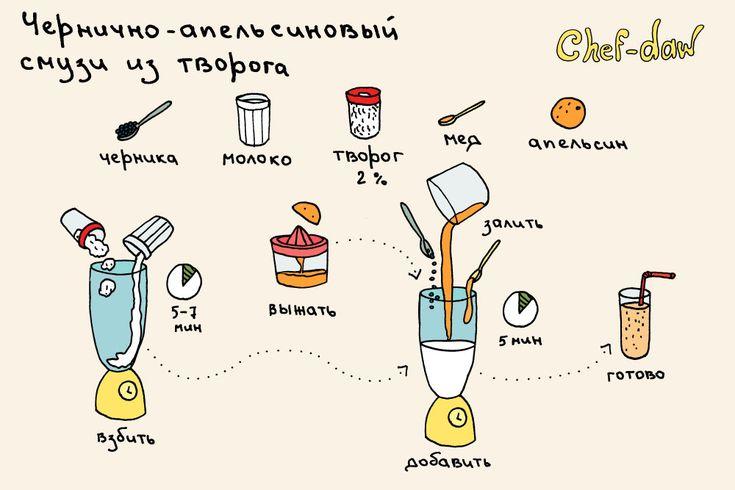 chef_daw_chernichno_apelsinovi_smuzi_iz_tvoroga