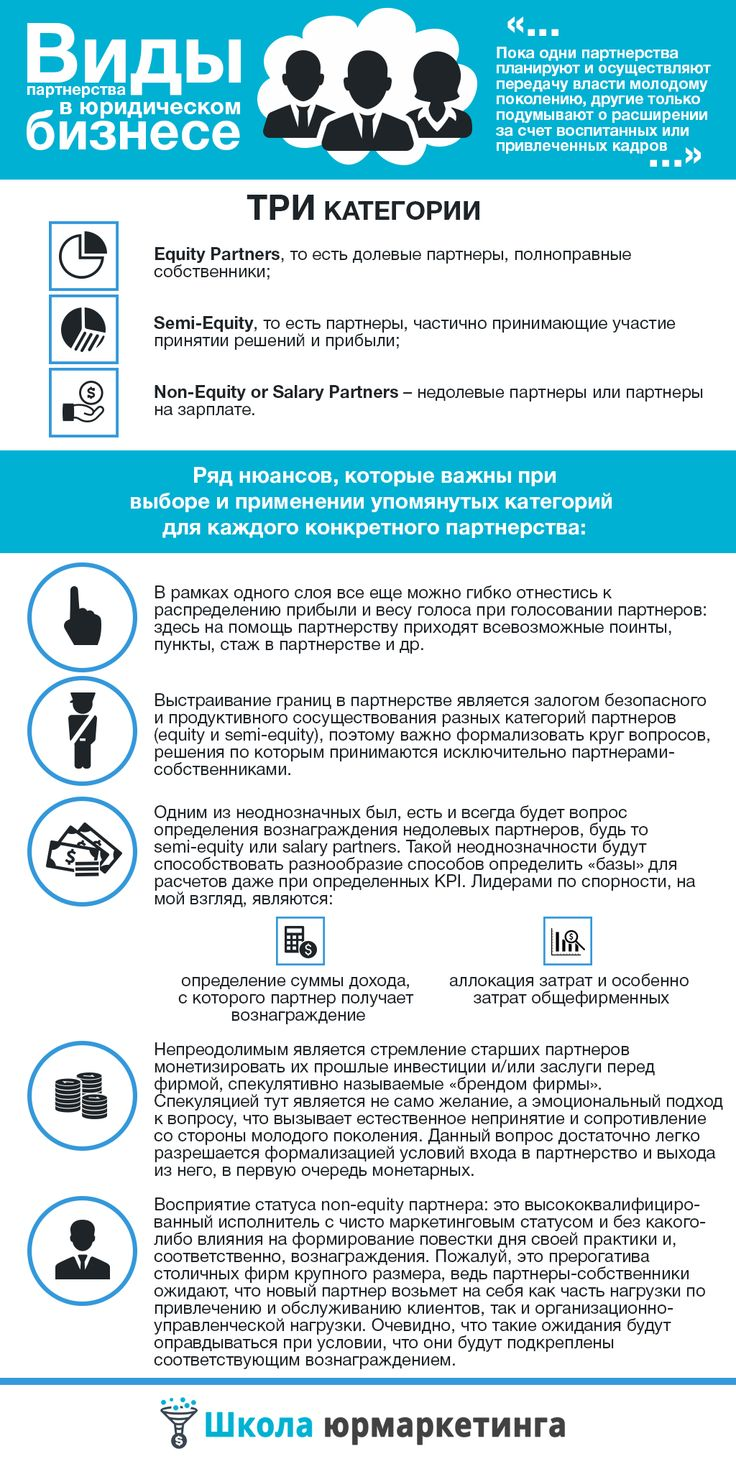 Виды партнерства в юридическом бизнесе