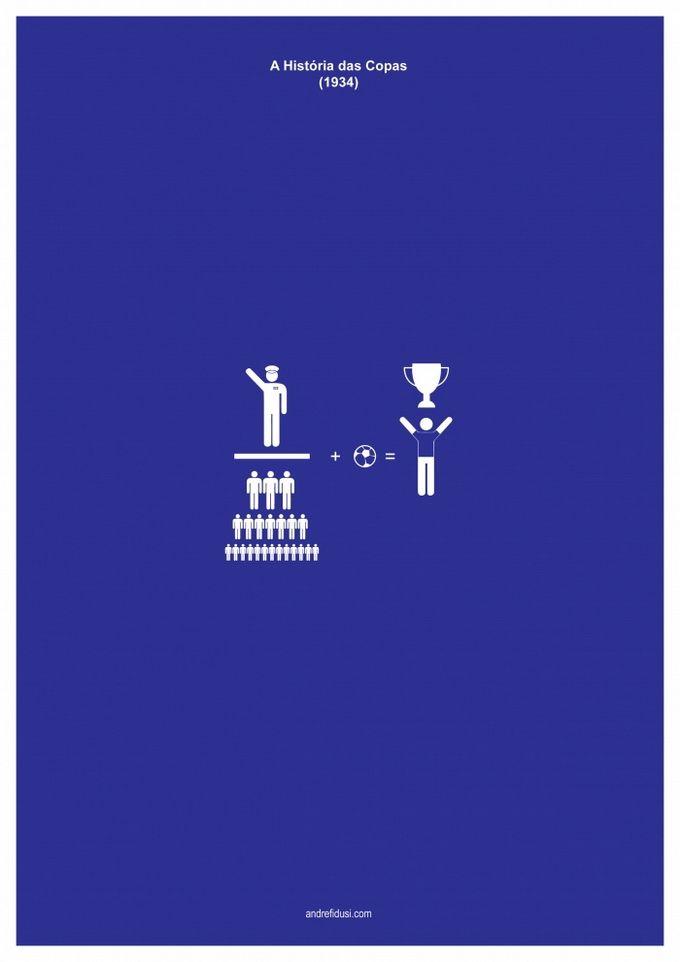 Historia de las copas de futbol (www.andrefidusi.com)