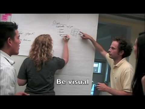 brainstorming techniques   hubpages