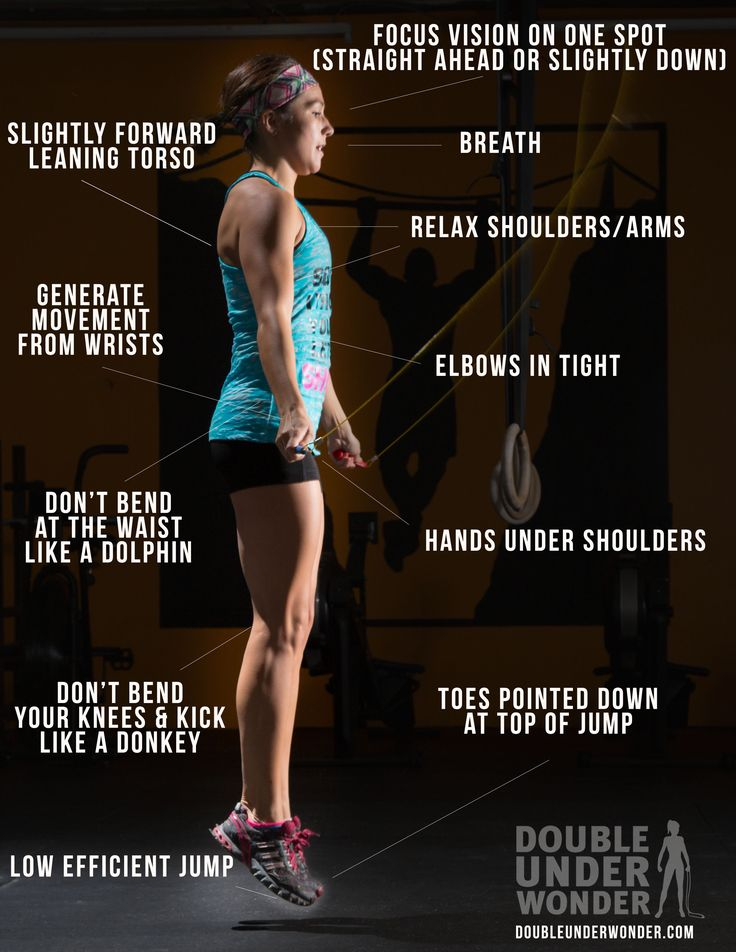 Get better at double unders with these easy to follow coaching points.  Share with your CrossFit friends!