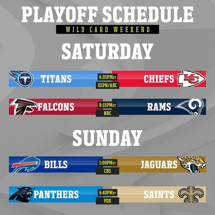 "119.8k Likes, 1,308 Comments - NFL (@nfl) on Instagram: ""Here's the #NFLPlayoffs schedule for Wildcard Weekend!"""