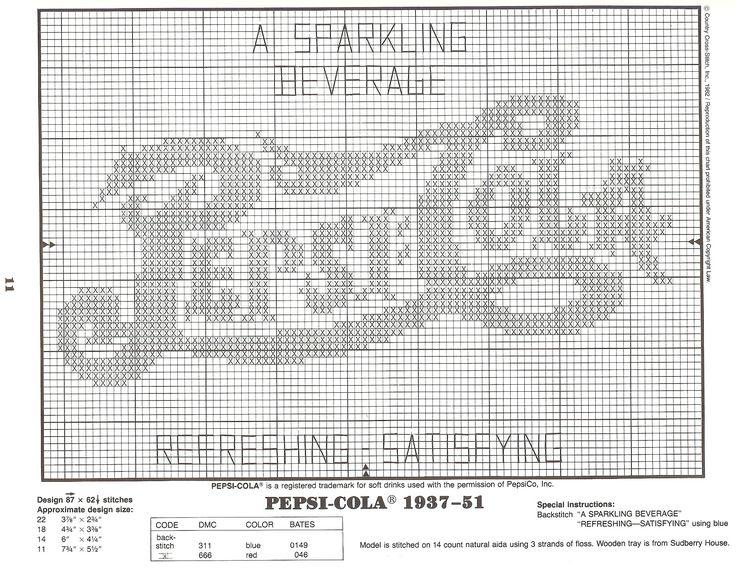 149 best Coca-cola Party images on Pinterest Postres, Random - conduit fill chart