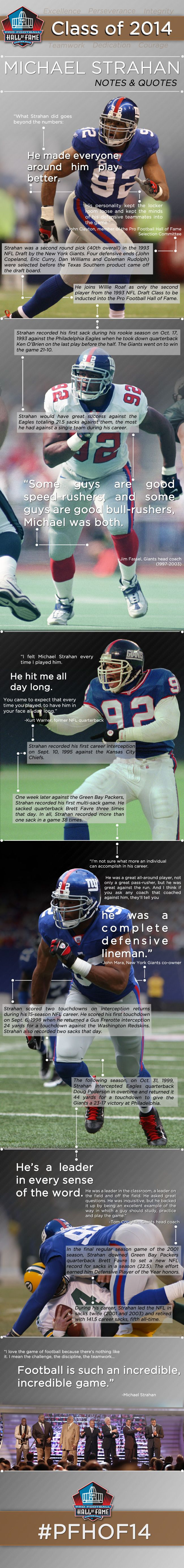 [Infographic] Notes & Quotes from Michael Strahan's Pro Football Hall of Fame career with the New York #Giants.