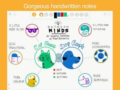 Whink - Note Taking, PDF Markup, Audio Recording, Sketching by Rama Krishna