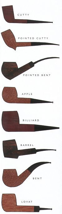 PipeSMOKE's Guide to Pipe Shapes and Styles | The #1 Source for Pipes and Pipe Tobacco Information