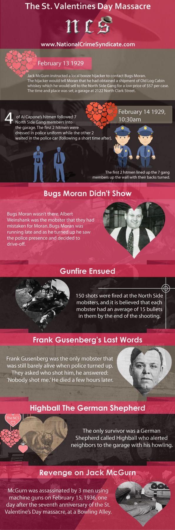 The St. Valentines Day Massacre U2013 Key Facts Infographic