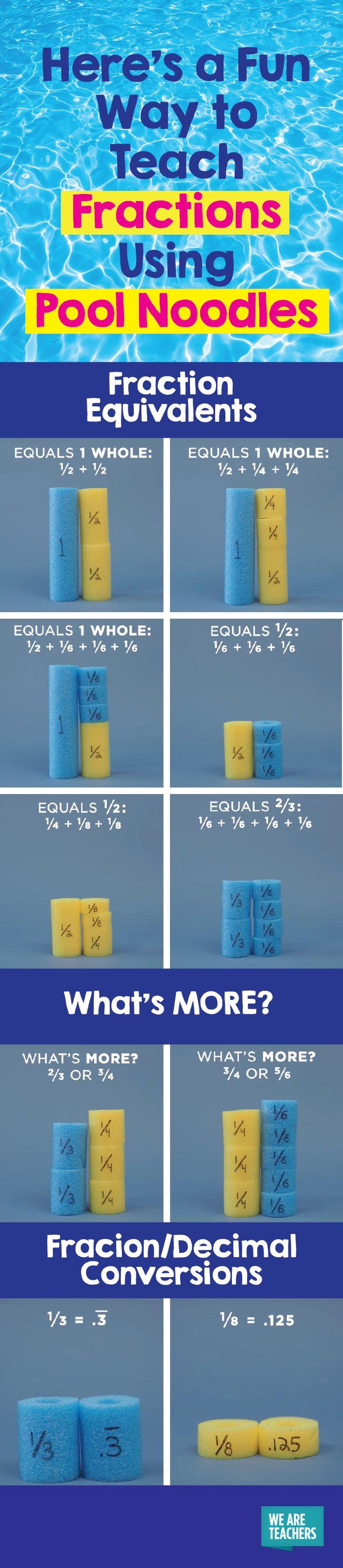 Here's a Fun Way to Teach Fractions Using Pool Noodles - WeAreTeachers