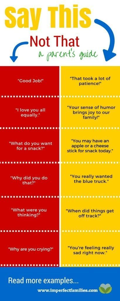 "A good ""Say this, Not That"" graphic. Great for parents to scan, and check themselves that they are using positive language and not shaming children with the words they use. Makes such a difference to a child! #parenting #positiveparenting #communicationtips"