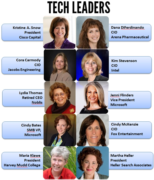 16 Best Women In Science, Tech, Engineering & Math Images