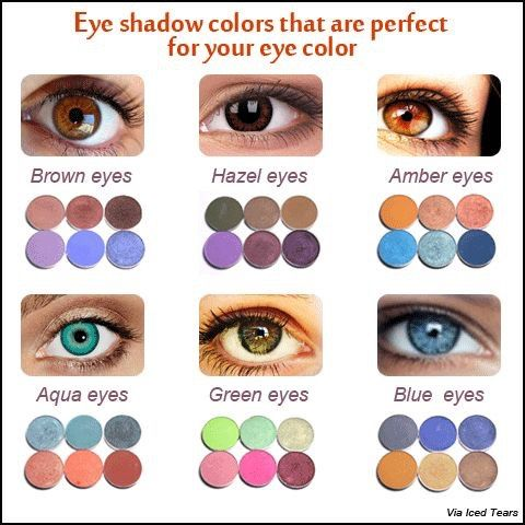 Best Eye Shadow For Your Eye Colour   Maquillaje de ojos ...