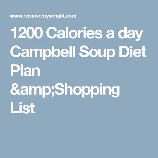 1200 calorie diet meal plan shopping list pdf