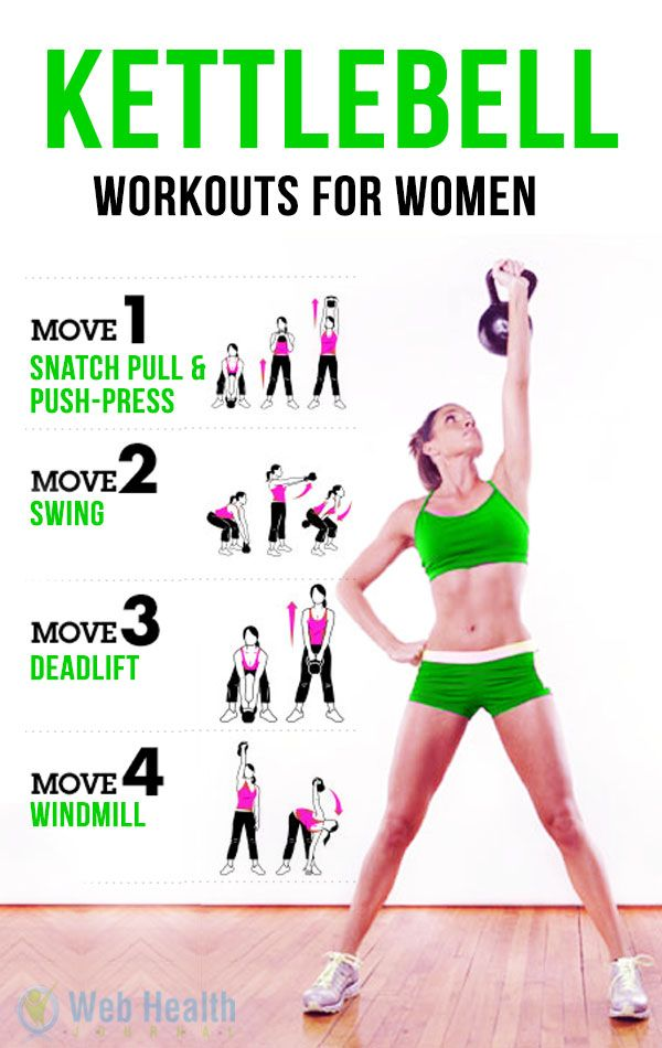 kettlebells weight loss routine workouts