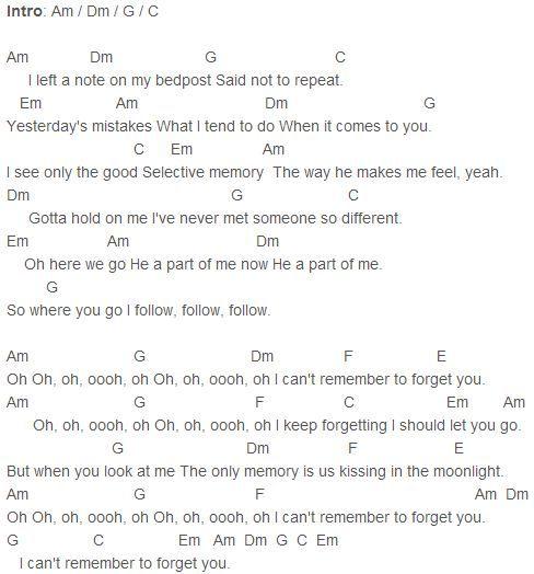 I Remember You Guitar Chords