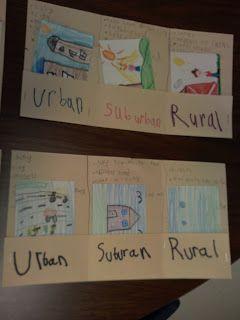 Second Grade: urban, suburban, rural foldable