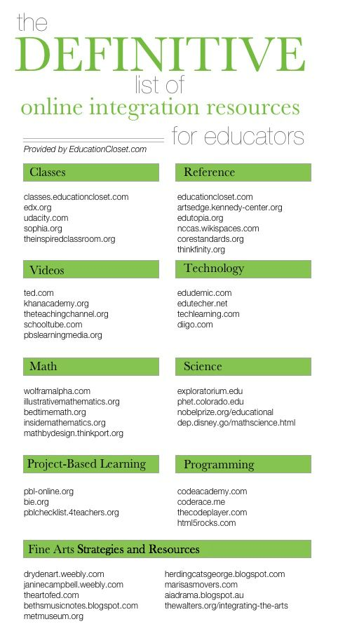 A FANTASTIC list of websites specifically for arts educators and integrators.  From www.educationcloset.com