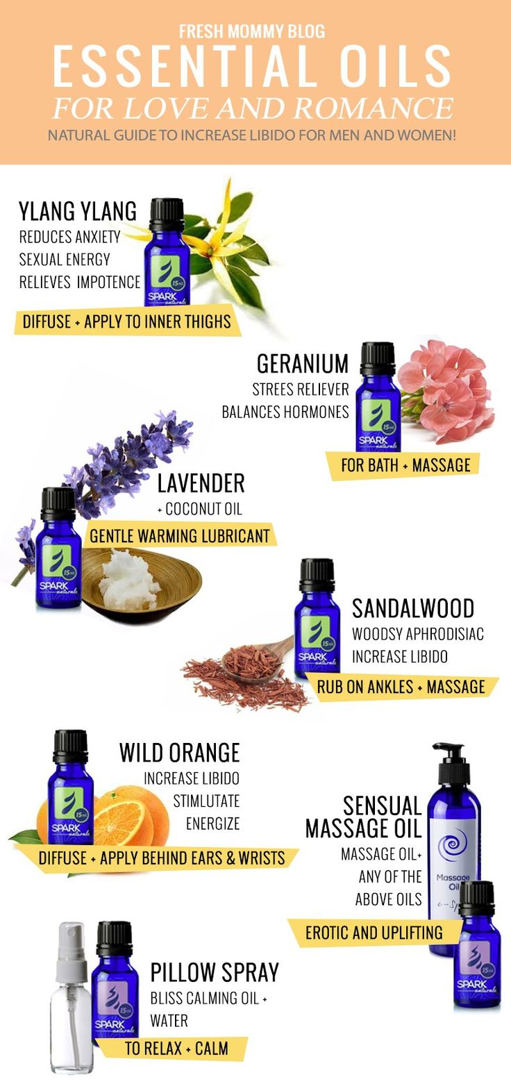 use essential oils to boost libido, as an aphrodisiac and for romance!