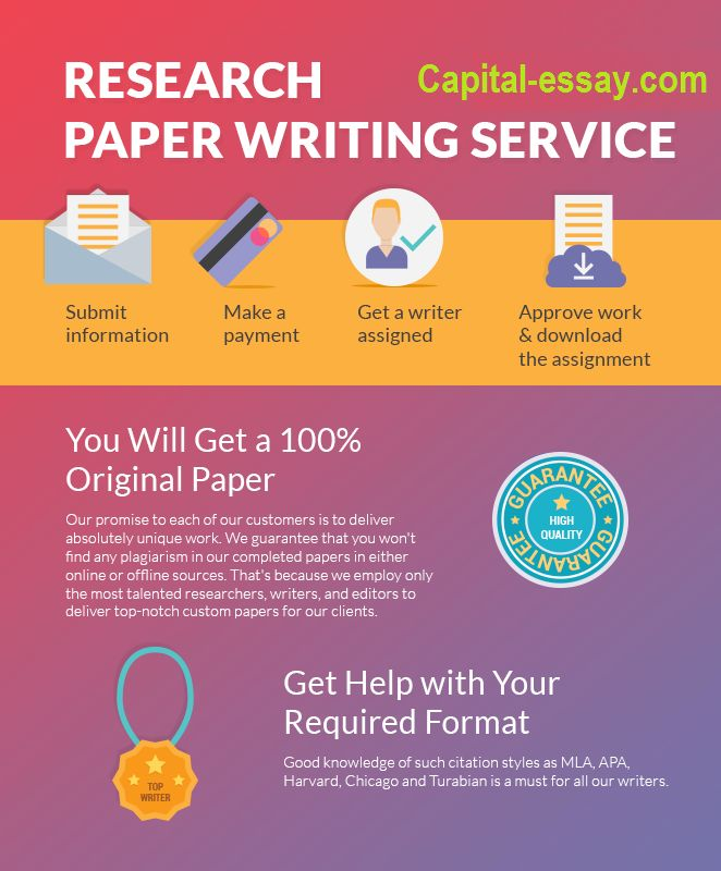 Best Research Proposal Writing Services Images On
