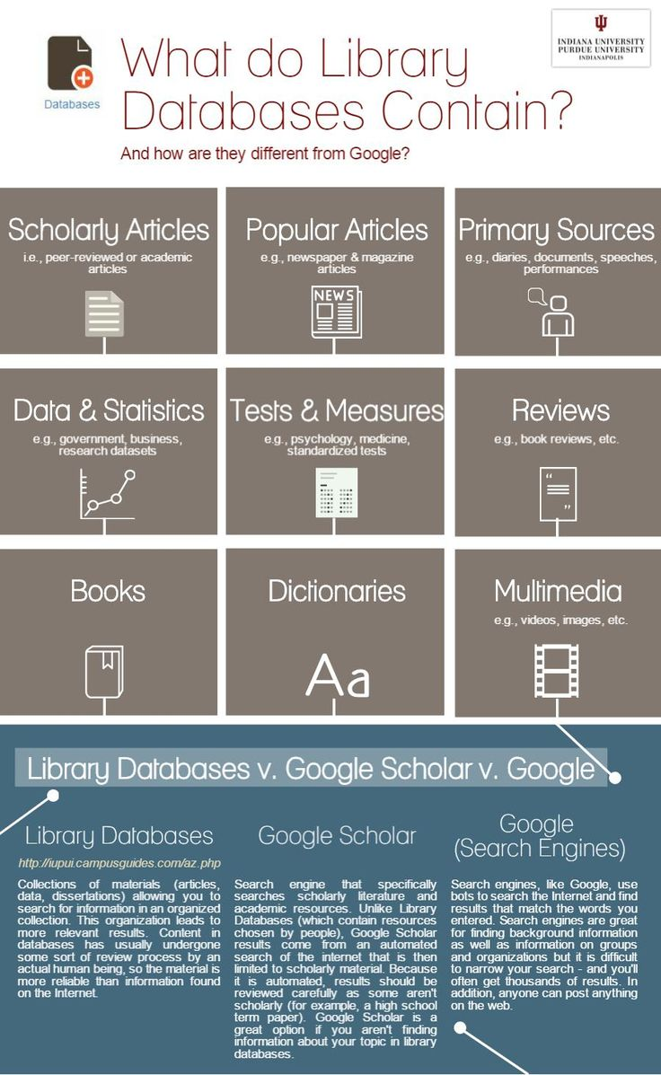 google scholar scholarly library articles papers publishers research resources An introduction to google scholar from academic publishers  find relevant work across the world of scholarly research.