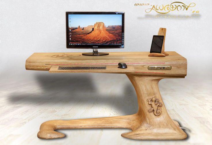 Lizard Desk DIY Computer desk table | Mission Control ...