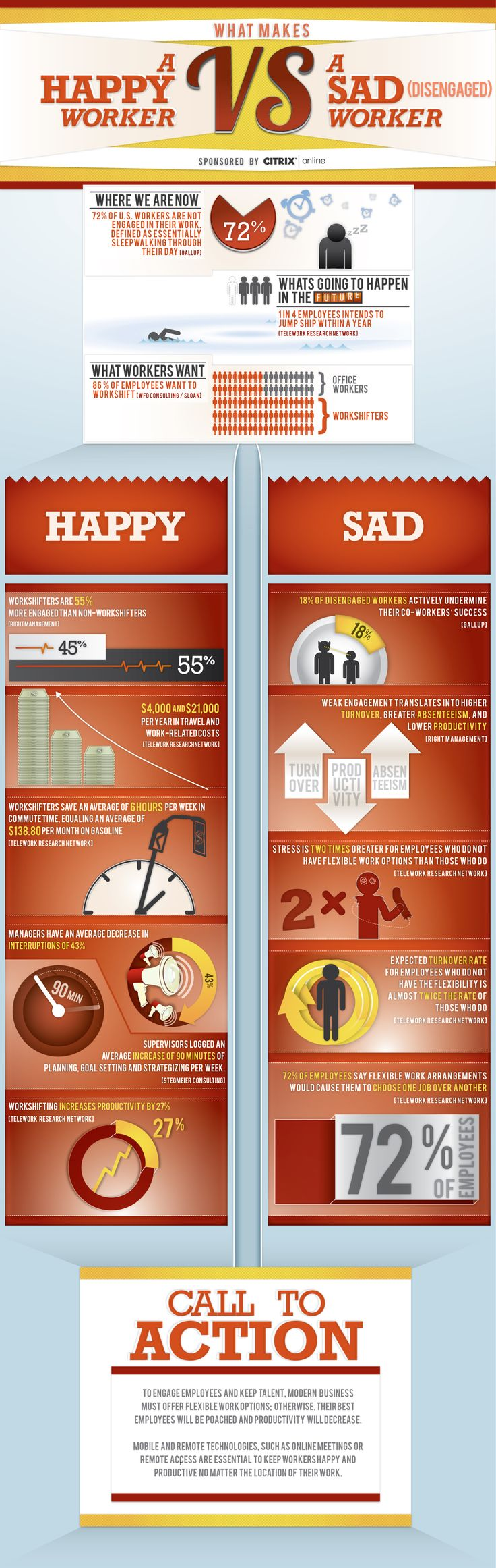 Flexible Arbeitszeit: Motivations-Kick für Mitarbeiter (#Infografik)