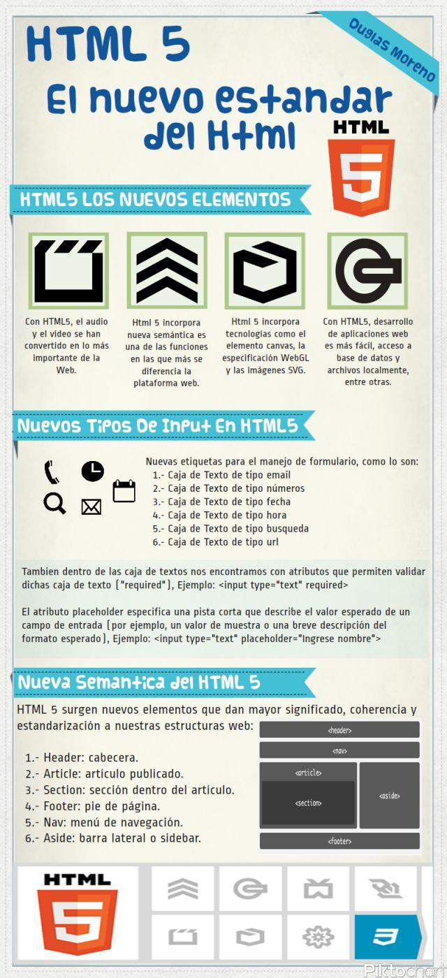 HTML5. El nuevo estándar de HTML