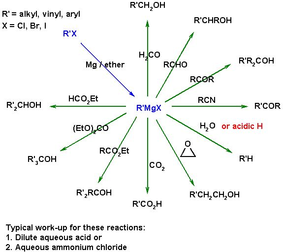 structural methods in inorganic chemistry essay Inorganic analysis problems in structural inorganic chemistry arrow pushing in  inorganic materials structural methods in molecular  essay example for 5th grade.