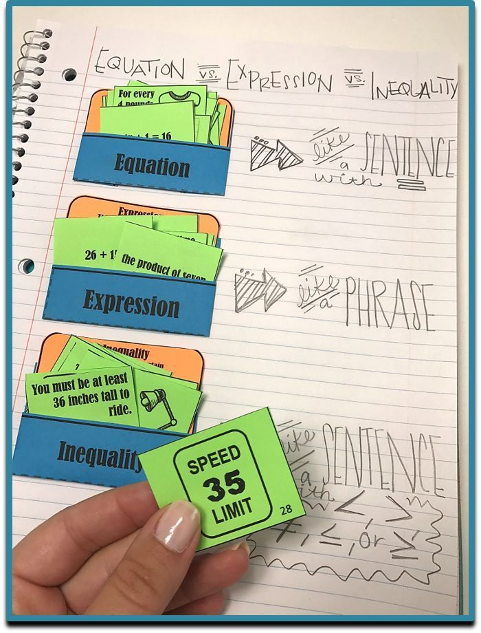 Expression Equation Or Inequality Card Sort Math Expressions Teaching Algebraic Expressions Teaching Expressions