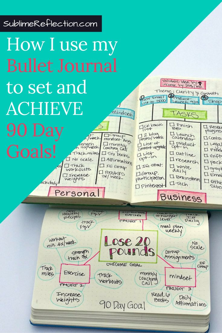 How I use my Bullet Journal to set (and achieve) 90 Day Goals! #bujo