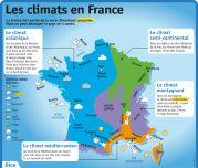 Les climats en France - Le Petit Quotidien, le seul site d'information quotidienne pour les 6-10 ans !
