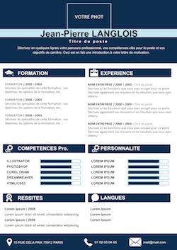 CV formel