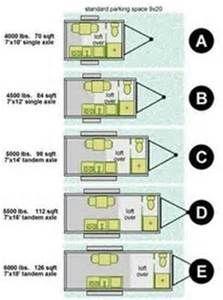 Conversions on Pinterest | Cargo Trailer Conversion, Cargo Trailer ...