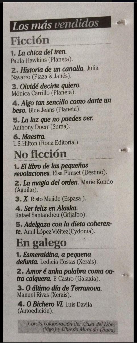 Adelgaza con la Dieta Coherente es uno de los libros más vendidos. Muchas gracias a todos los que lo habéis hecho posible.  Lista publicada en Faro de Vigo Mayo 2016
