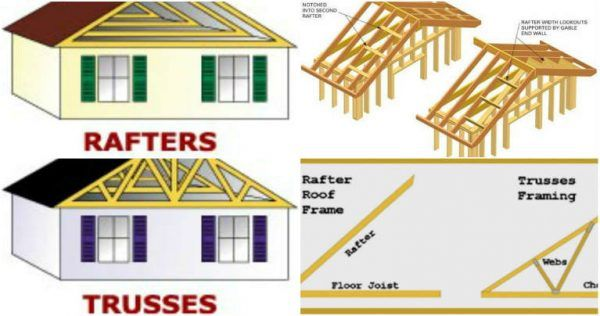 Rafters And Trusses See The Main Differences Between Them Roof Framing Roof Trusses Attic Renovation