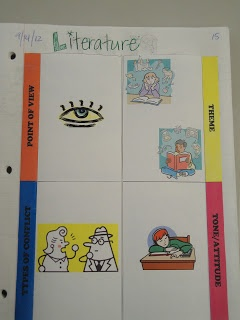 Elements of Literature Foldable from My Adventures Teaching Jr High English--also has the set up and anchor charts of the Elements of Literature