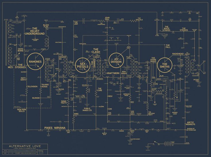 16 best infographic inspiration images on pinterest info graphics lets all obsess over this intricate map of alt music history malvernweather Gallery
