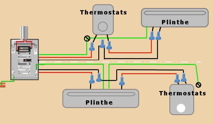 branchement plinthe électrique