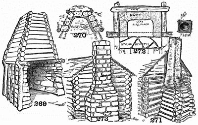 How to Build a Fireplace & Chimney for a Simple Log Cabin
