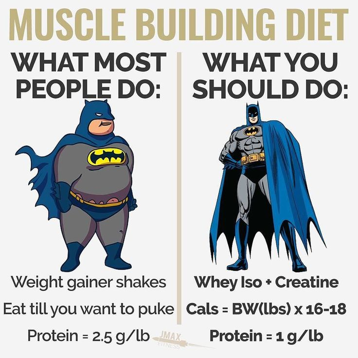 MUSCLE BUILDING DIET - I understand that you want to build muscle but if you're doing what everyone else does you're just going to get fat. - Instead stick with the basics. Calories need to be Bodyweight (in lbs) x 16-18. So if you're 200lbs this means eat 3200 - 3600 Calories per day. For protein you'd want to eat 200g per day of protein! Track your macros with something like @myfitnesspal - For supplements you can use whey isolate to help you hit your protein goals (if you can't get it via…