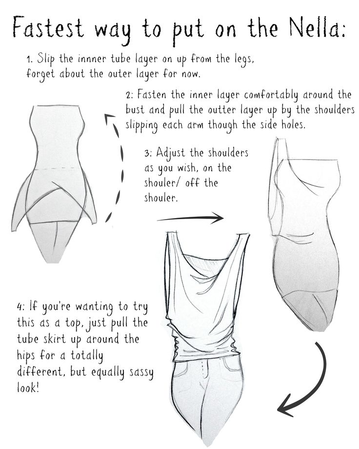 How to work the Nella! Occasionally this dress plays tricks and it's confusing as to what goes where and how!