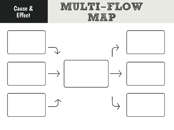 17 best Thinking Maps images on Pinterest Student agenda - Flow Map Printable