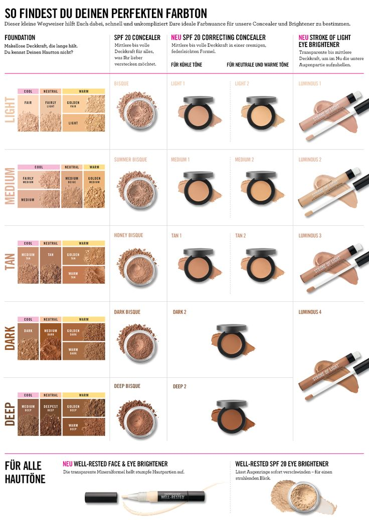 bareMinerals – die Nr.1 Mineral Foundation Marke in den USA